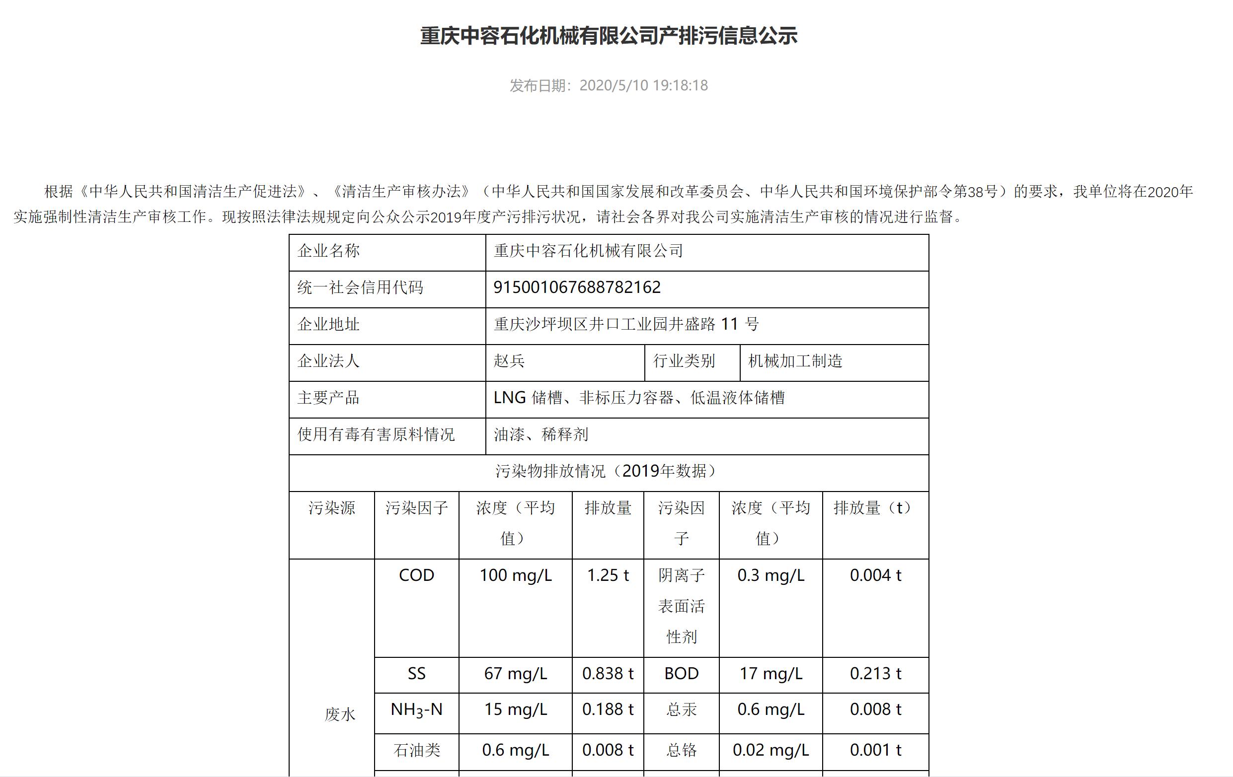 重庆中容石化机械有限公司产排污信息公示
