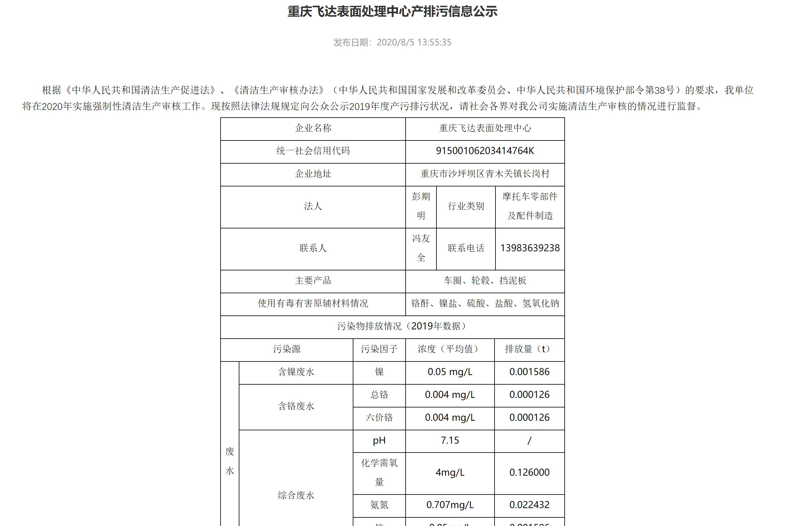 重庆飞达表面处理中心产排污信息公示